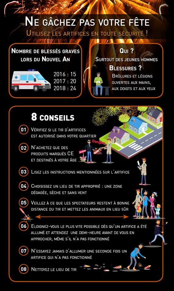Infographie  feux d'artifice